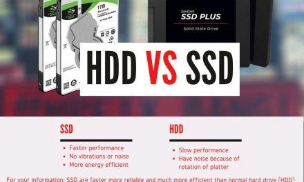 Apa itu HDD dan SSD?